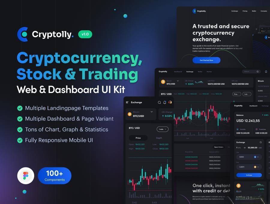 加密货币网页仪表盘Figma设计模板—Cryptolly