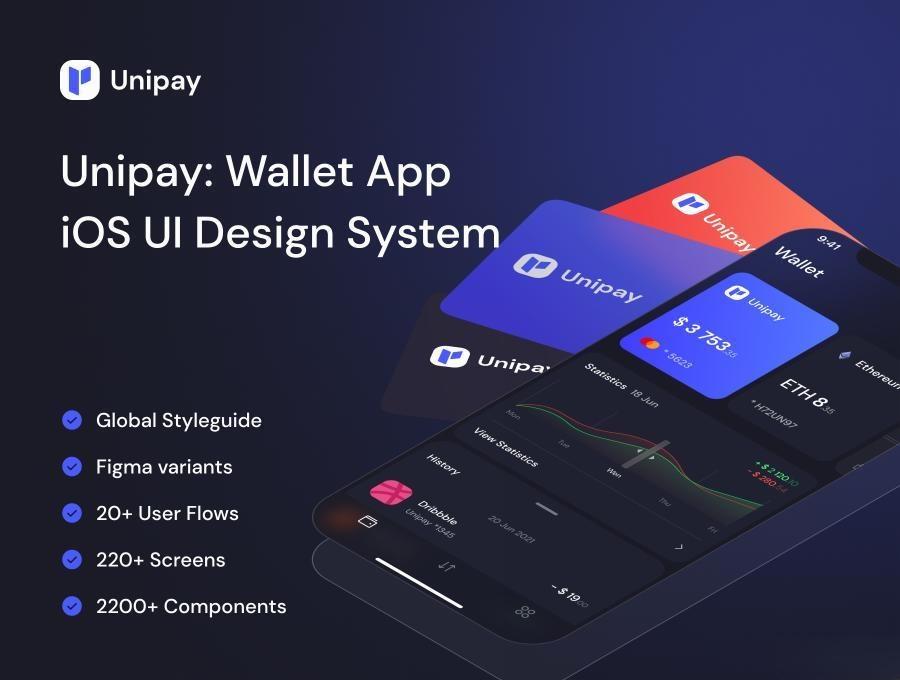 金融电子钱包iOS APP UI Kit设计Figma模板——Unipay