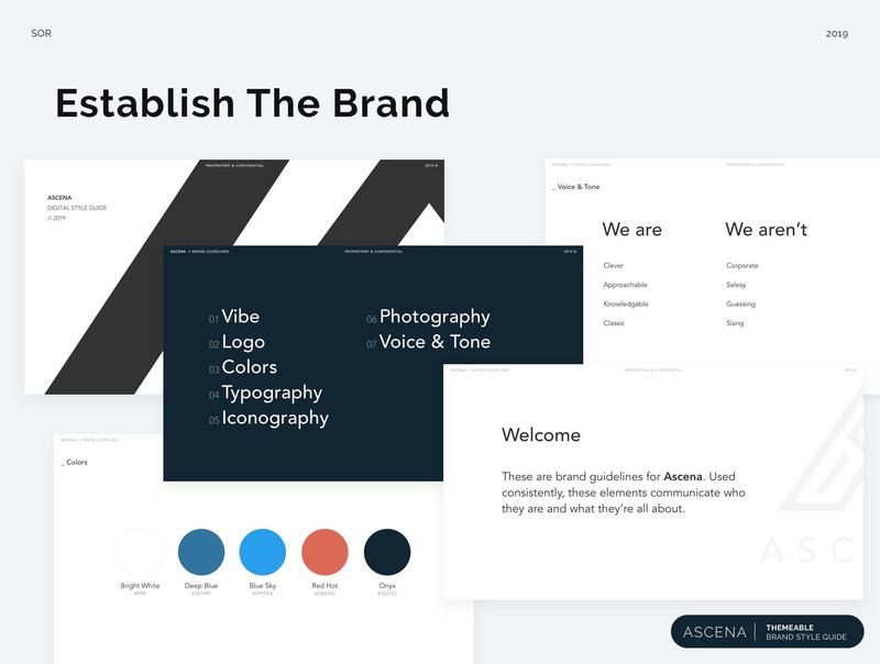 品牌风格规范adobe XD/sketch设计模板插图(1)