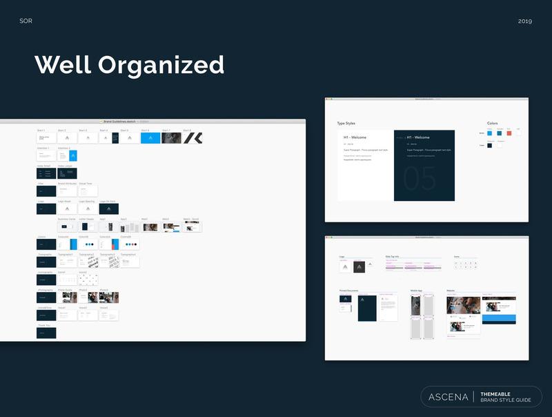 品牌风格规范adobe XD/sketch设计模板插图(2)