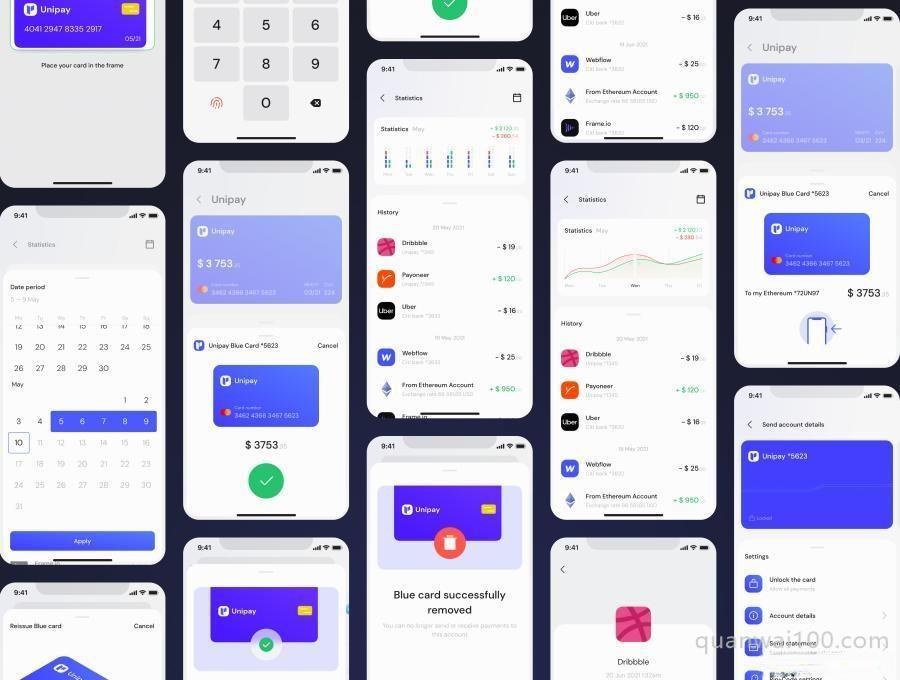 金融电子钱包iOS APP UI Kit设计Figma模板——Unipay插图(5)