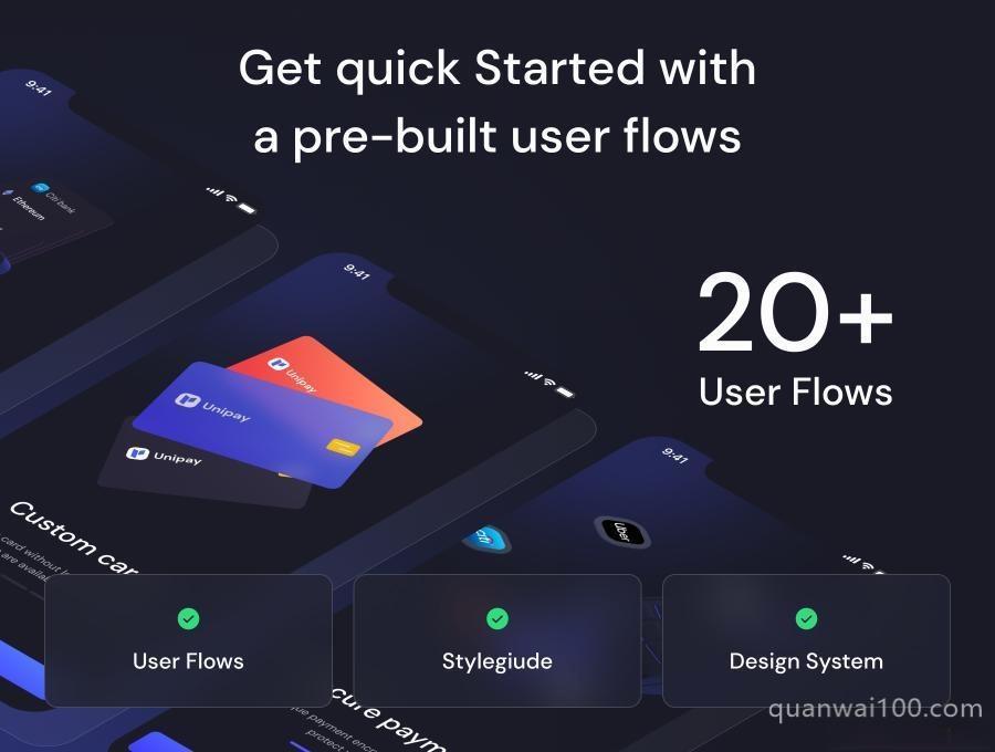 金融电子钱包iOS APP UI Kit设计Figma模板——Unipay插图(6)