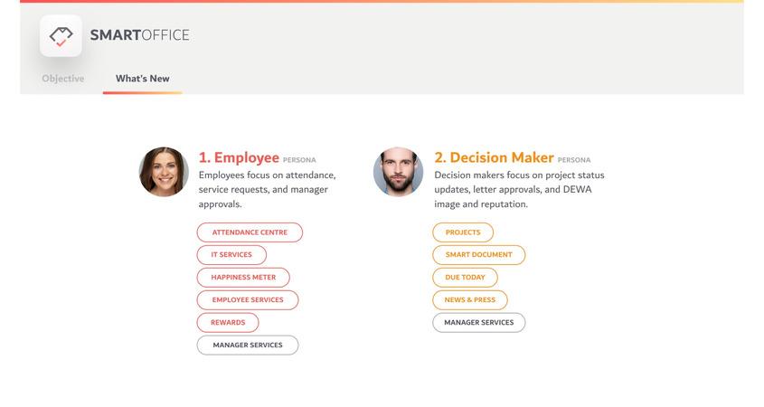 app设计方案展示的keynote模板插图(3)