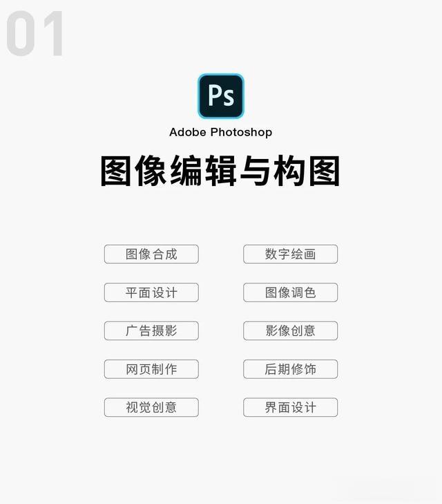 Adobe全家桶软件中文版安装包-Adobe 全家桶 2020/2021 SP版和大师版插图(1)