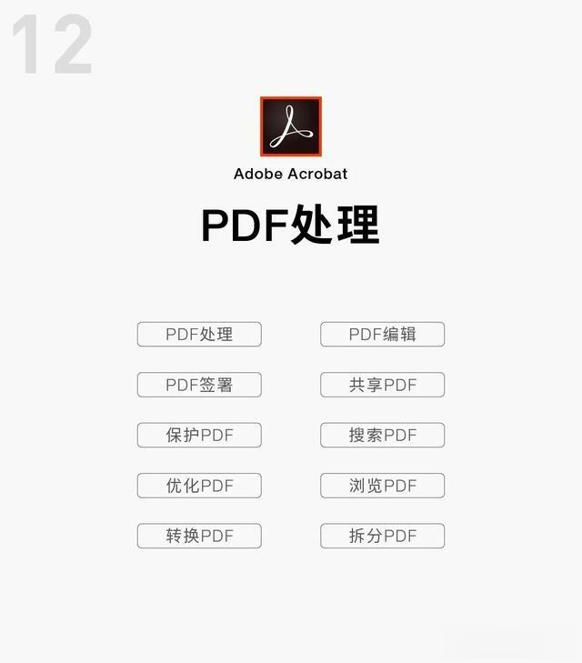 Adobe全家桶软件中文版安装包-Adobe 全家桶 2020/2021 SP版和大师版插图(12)