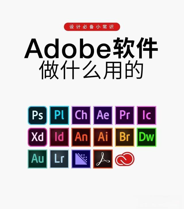 Adobe全家桶软件中文版安装包-Adobe 全家桶 2020/2021 SP版和大师版插图