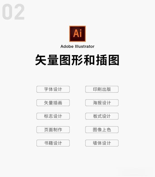 Adobe全家桶软件中文版安装包-Adobe 全家桶 2020/2021 SP版和大师版插图(2)