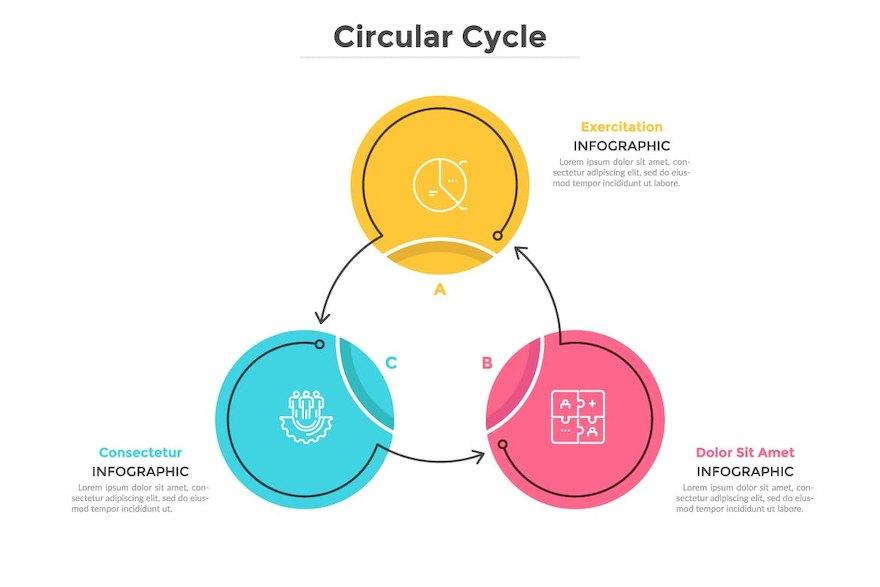 圆形的循环图信息图表设计模板[Photoshop/Illustrator/14.1MB]百度网盘下载