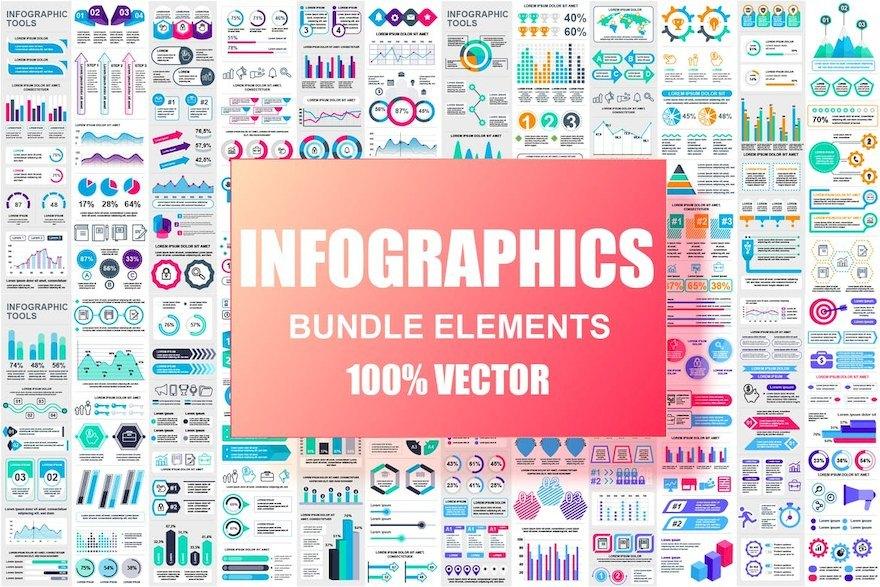 超全面的ppt信息图表元素设计模板[Illustrator/PowerPoint/PNG/svg/184.2MB]百度网盘下载