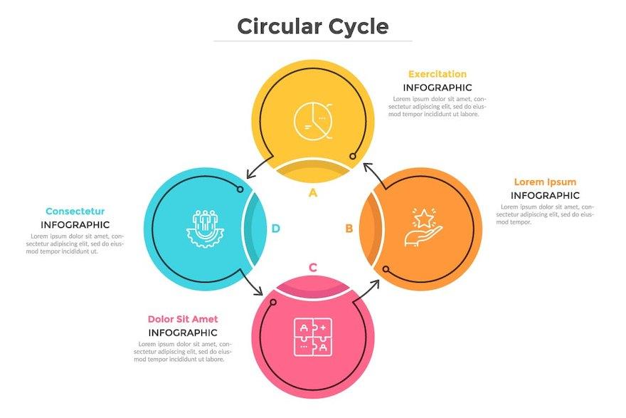 圆形的循环图信息图表设计模板[Photoshop/Illustrator/14.1MB]百度网盘下载插图(2)