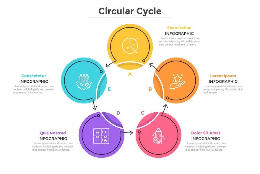 圆形的循环图信息图表设计模板[Photoshop/Illustrator/14.1MB]百度网盘下载插图(1)