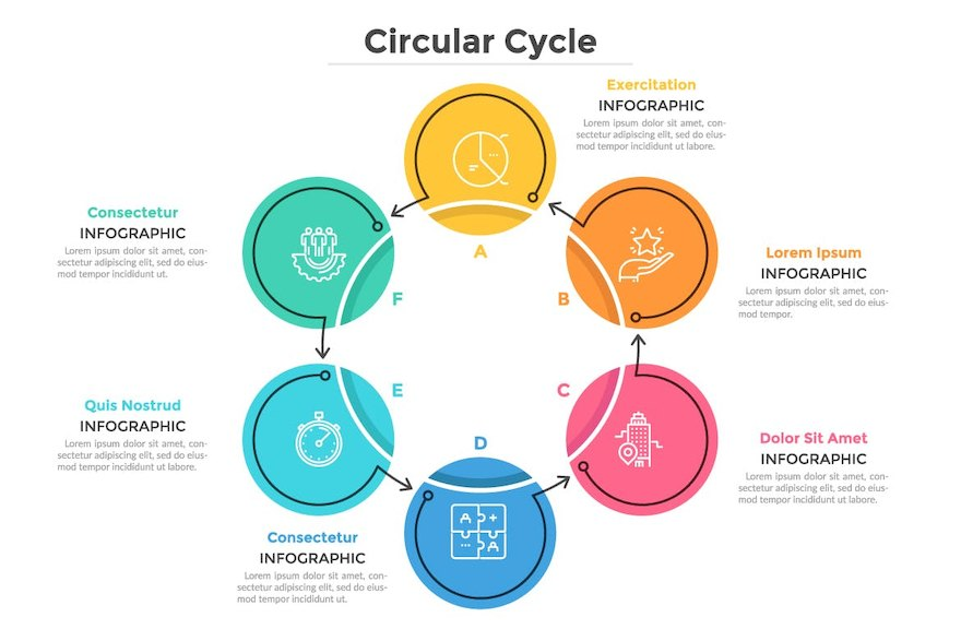 圆形的循环图信息图表设计模板[Photoshop/Illustrator/14.1MB]百度网盘下载插图