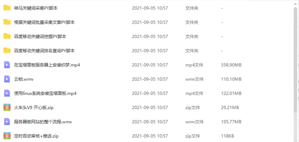 2021最新魔贝课凡seo第1-11期实战VIP课程+课件[375.28 GB]百度网盘下载插图(3)