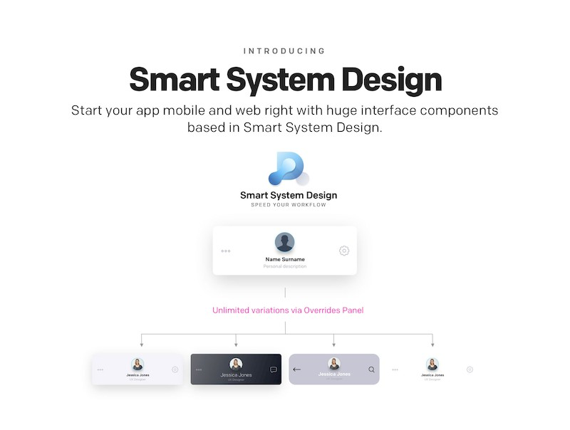 APP系统组件设计规范模板-Sketch素材