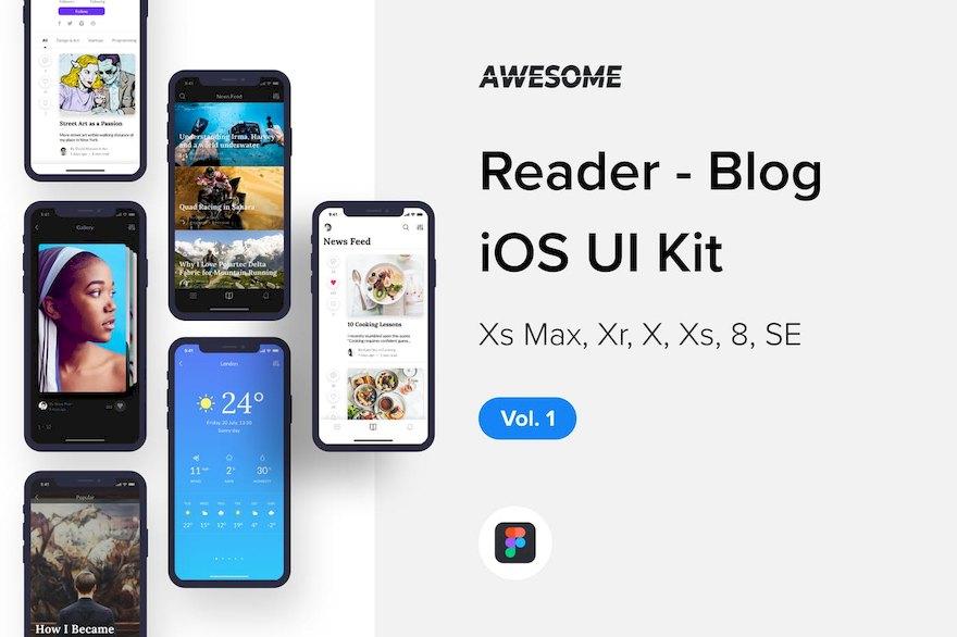 高质量的iOS博客阅读app ui设计模板-Figma素材